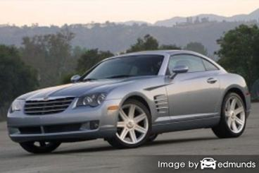 Insurance rates Chrysler Crossfire in Anchorage