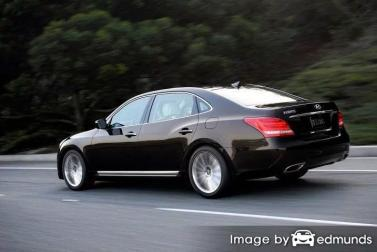 Insurance rates Hyundai Equus in Anchorage