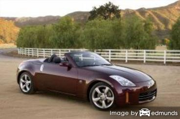 Insurance rates Nissan 350Z in Anchorage