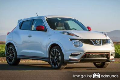 Insurance rates Nissan Juke in Anchorage